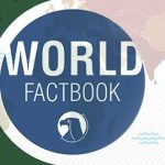 CIA Factbook – Laos Profile
