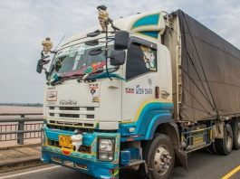 Imports to Laos by Truck from Thailand